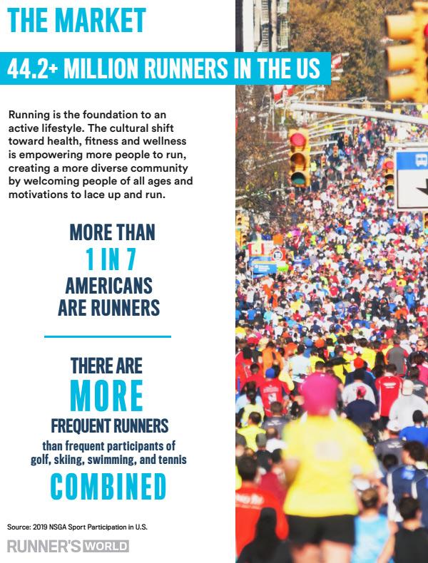 The Running Landscape - Runner's World Magazine Media Kit