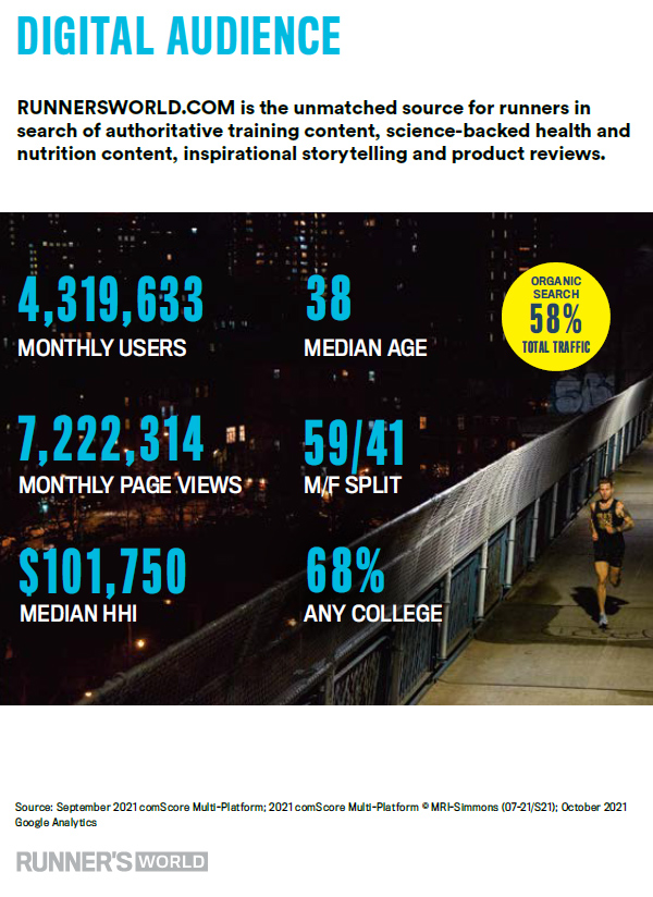 Digital Audience - Runner's World Magazine Media Kit