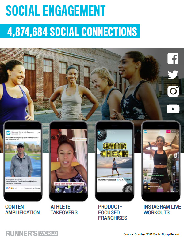 Social Audience - Runner's World Magazine Media Kit
